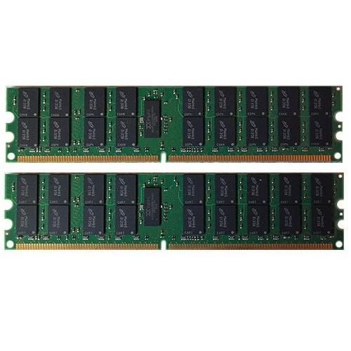 View Server Memory